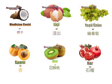 Çince Meyve İsimleri