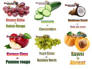 Fransızca Meyve İsimleri